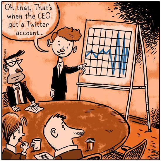 Cartoon comic of twitter joke
